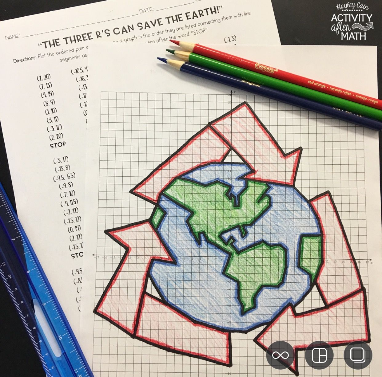 Earth Day Recycling Coordinate Graphing Picture With