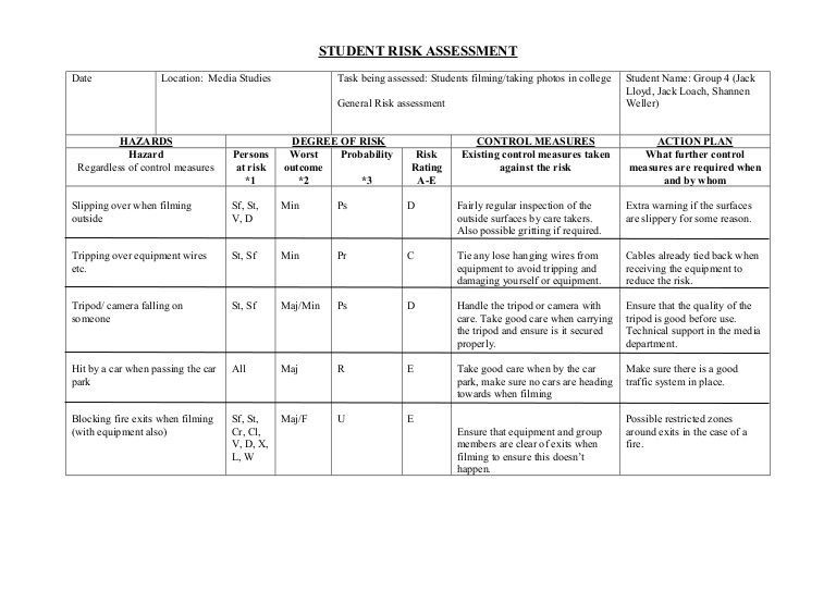 Image result for simple risk assessment template | Quality Assurance ...