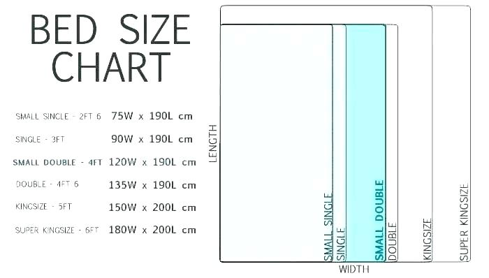Bed Dimensions Chart Full Queen Size Bed Full Size Bed Dimensions