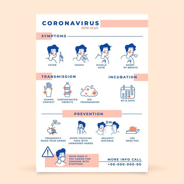 Infographic poster style for coronavirus   Free Vector #Freepik #freevector #infographic #poster #design #template