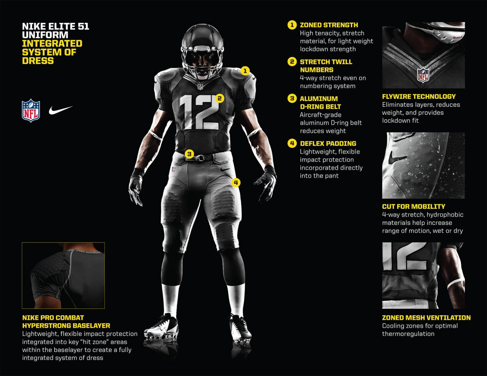 021ca2b4d Nike NFL 2012 Elite 51 Uniform Tech Sheet | PPT | Football uniforms ...