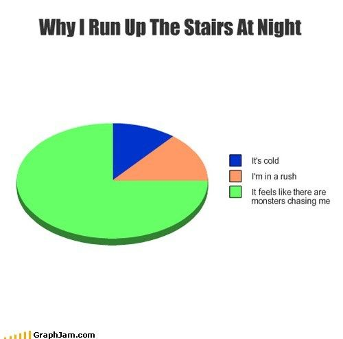 Why I ran up the stairs from the basement...