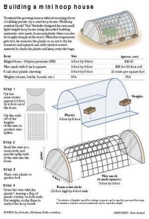 Pdf Building A Mini Hoop House Greenhouse Plans Diy Greenhouse Plans Greenhouse Supplies