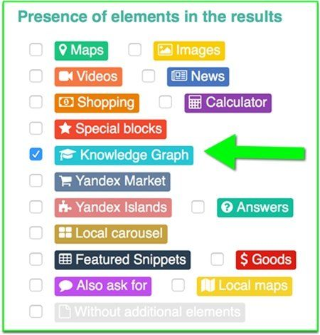 How To Expand Your Core Keyword List Four Tools You Ve Never Used But Should Search Engine Marketing Reputation Management Knowledge Graph