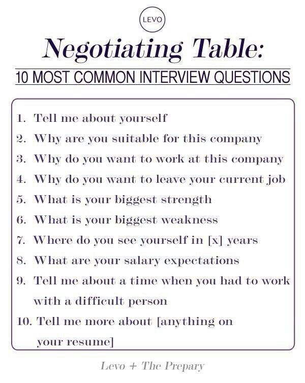 interview questions for an office manager
