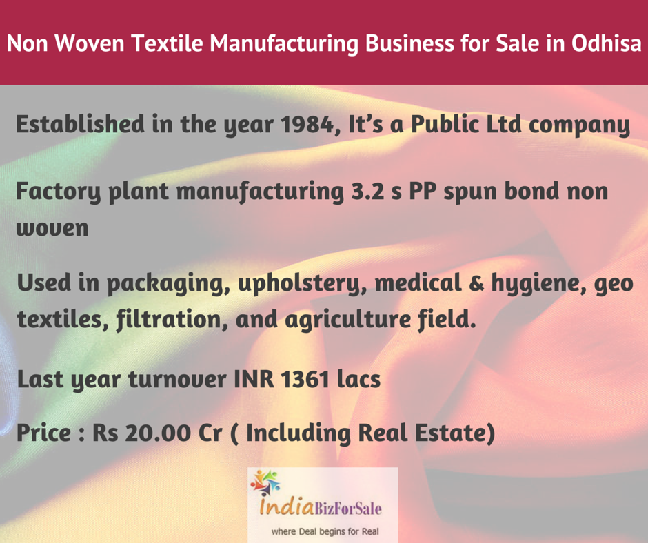 Profitable Non Woven Textile Manufacturing Business for