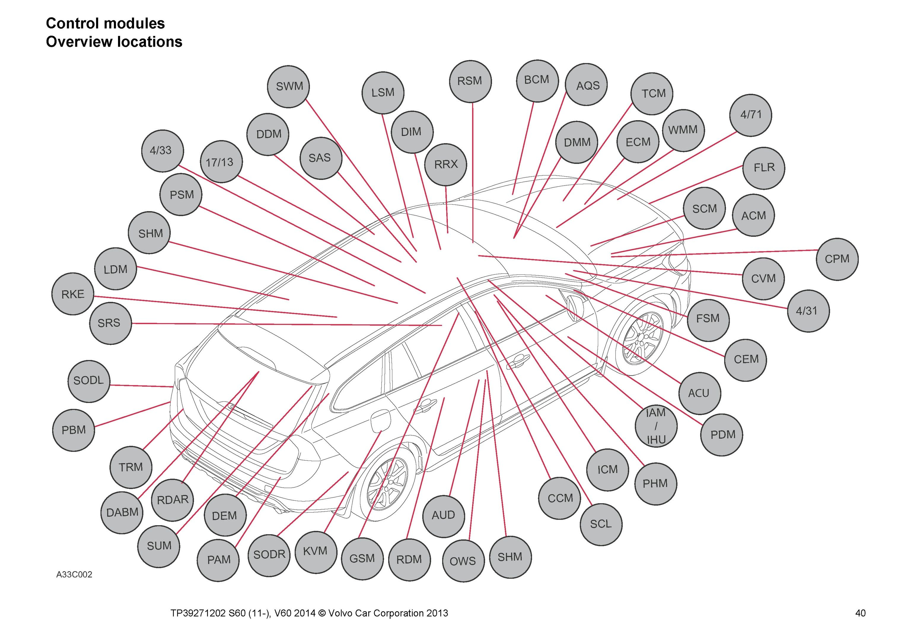 medium resolution of 2015 volvo s60 wiring diagram wiring diagram schema 2015 volvo s60 wiring diagram 2014 2015 volvo