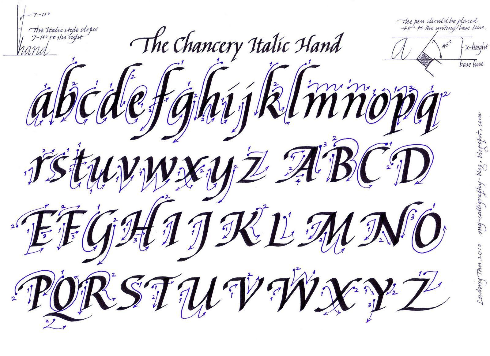 Calligraphy alphabet guide chancery italic hand