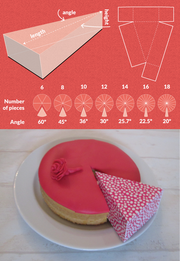 Completely custom sized template for a Cake Slice Box | ravycakes ...