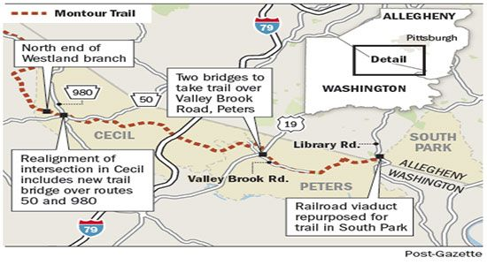 Plethora of construction intended this year for Montour Trail The