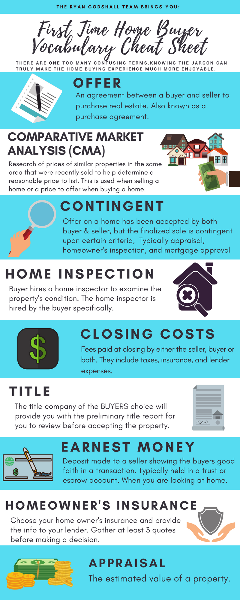 First Time Home Buyer Vocabulary Cheat Sheet First Time Home Buyers Mortgage Humor Home Buying