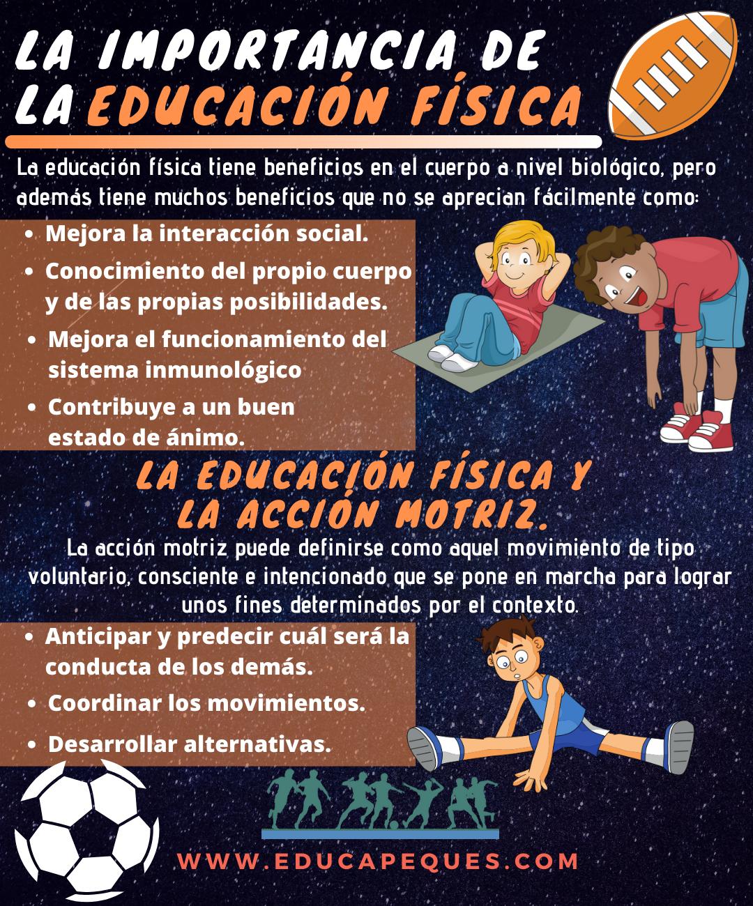 La Importancia De La Educación Física Trabajo Educacion Fisica Ejercicios De Educacion Fisica Educacion Fisica