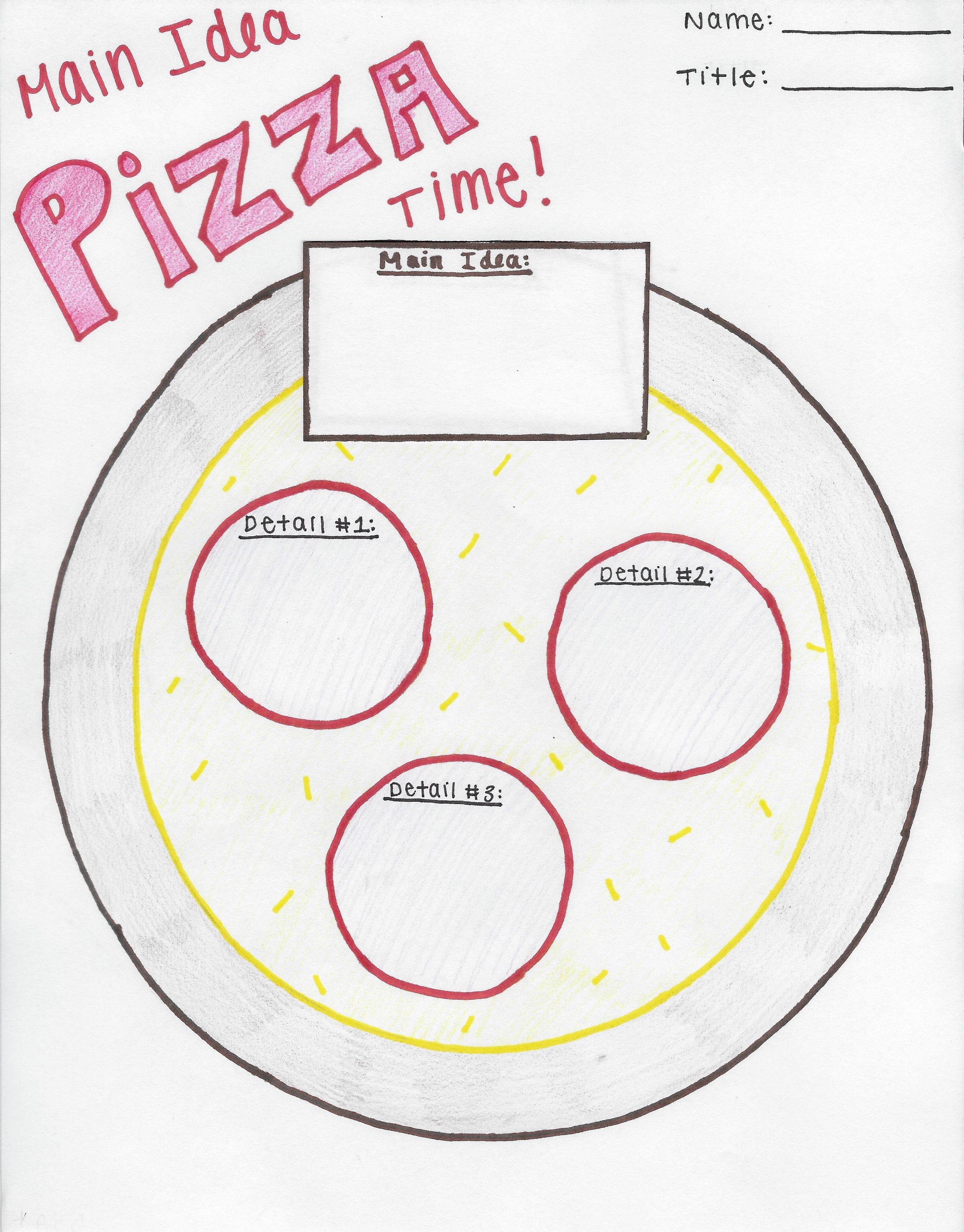 Main Idea Graphic Organizer For 3rd Grade Students Will