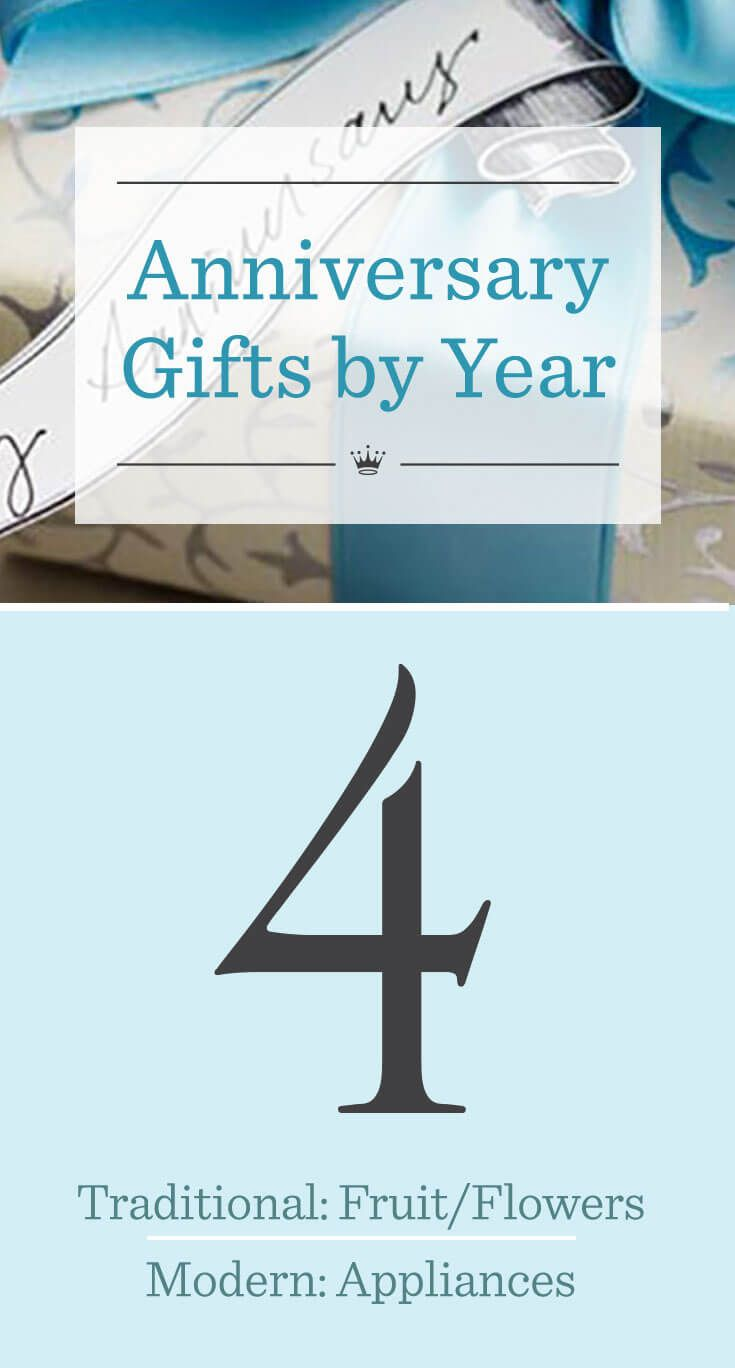 4th wedding anniversary gift ideas | Wedding anniversary gifts ...