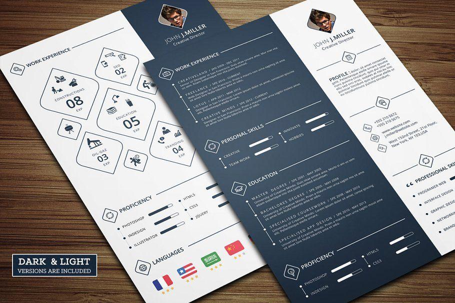 power bi resume hire it
