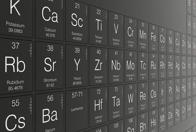 The Meanings Behind 20 Chemical Element Names - fresh periodic table of elements quiz 1-40