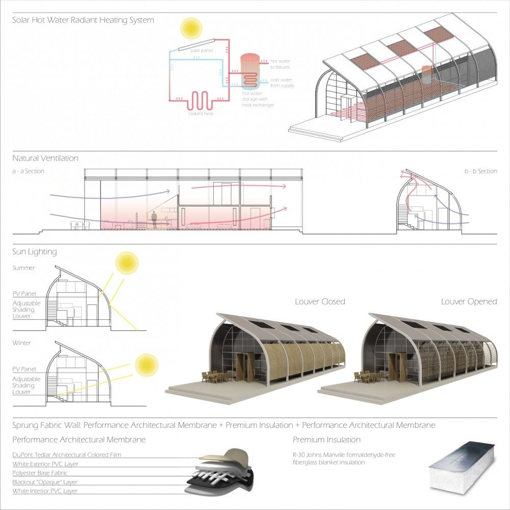 Gallery Of Winners Of Habitat For Humanityu0027s Sustainable Home Design  Competition   1