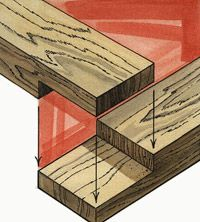 Sure, you can find woodworking joints more beautiful than the half-lap. And, one or two joints might be stronger. But few woodworking joints match the half-lap for all-around usefulness and ease of construction.