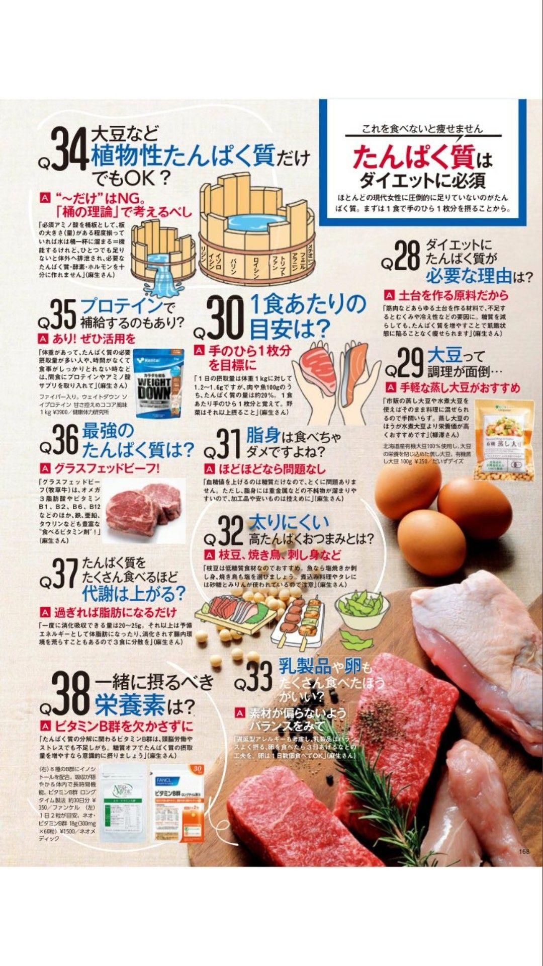 に いい 食べ物 ダイエット
