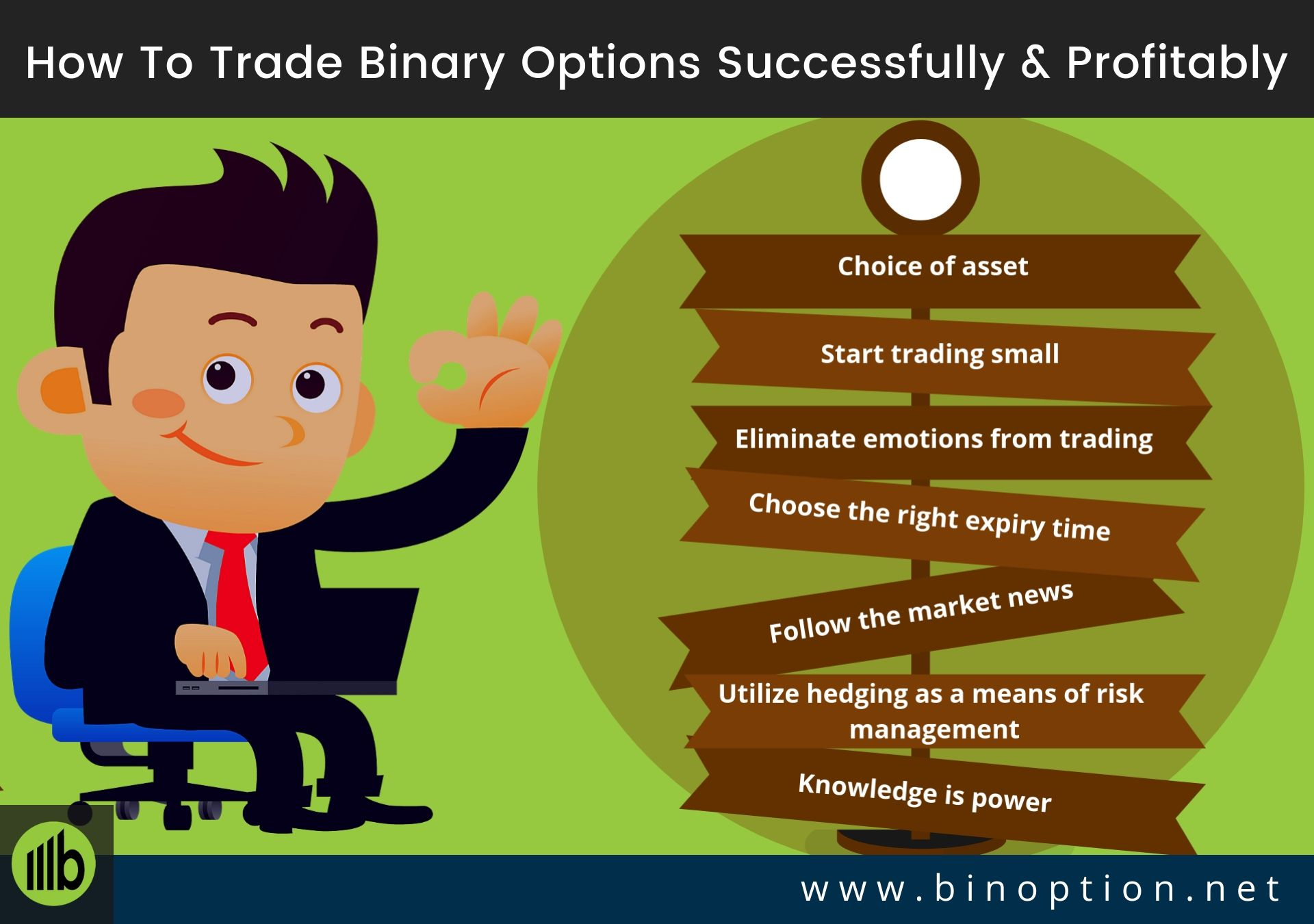 How To Trade Binary Options Successfully And Profitably