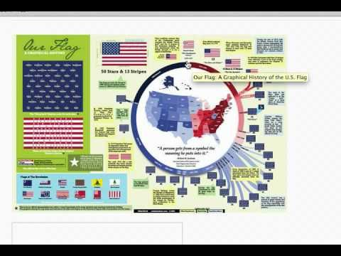 Infographic Design 101 Creating Fun And Accurate Timelines In Adobe Ilrator Youtube