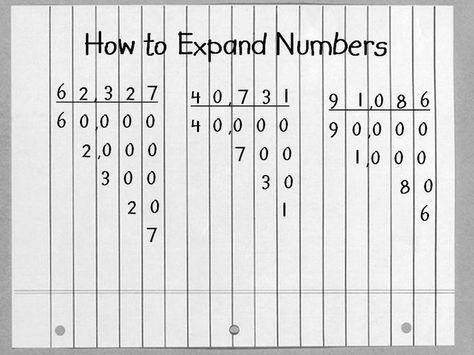 Math Place Value Chart ALEX Lesson Plan Explorations in Place - place value chart