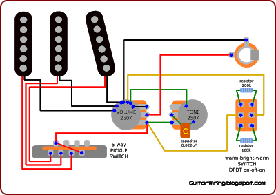 the guitar wiring blog - diagrams and tips: stratocaster | wire, guitar diy  pinterest