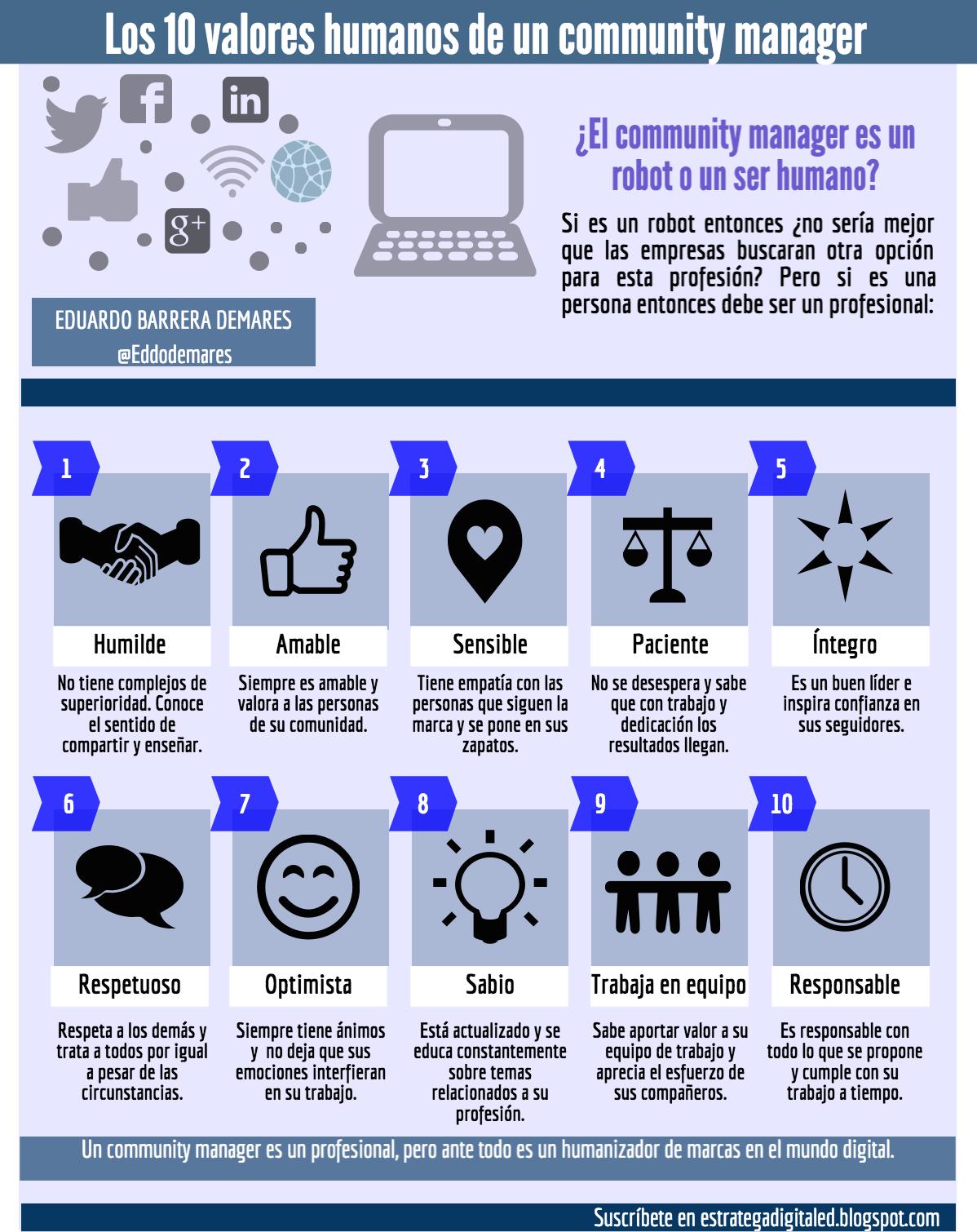 Estratega Digital: Los 10 valores humanos de un community manager