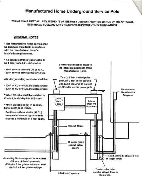 manufactured mobile home underground electrical service under wiring rh pinterest com fleetwood electrical service diagram electrical service diagram residential