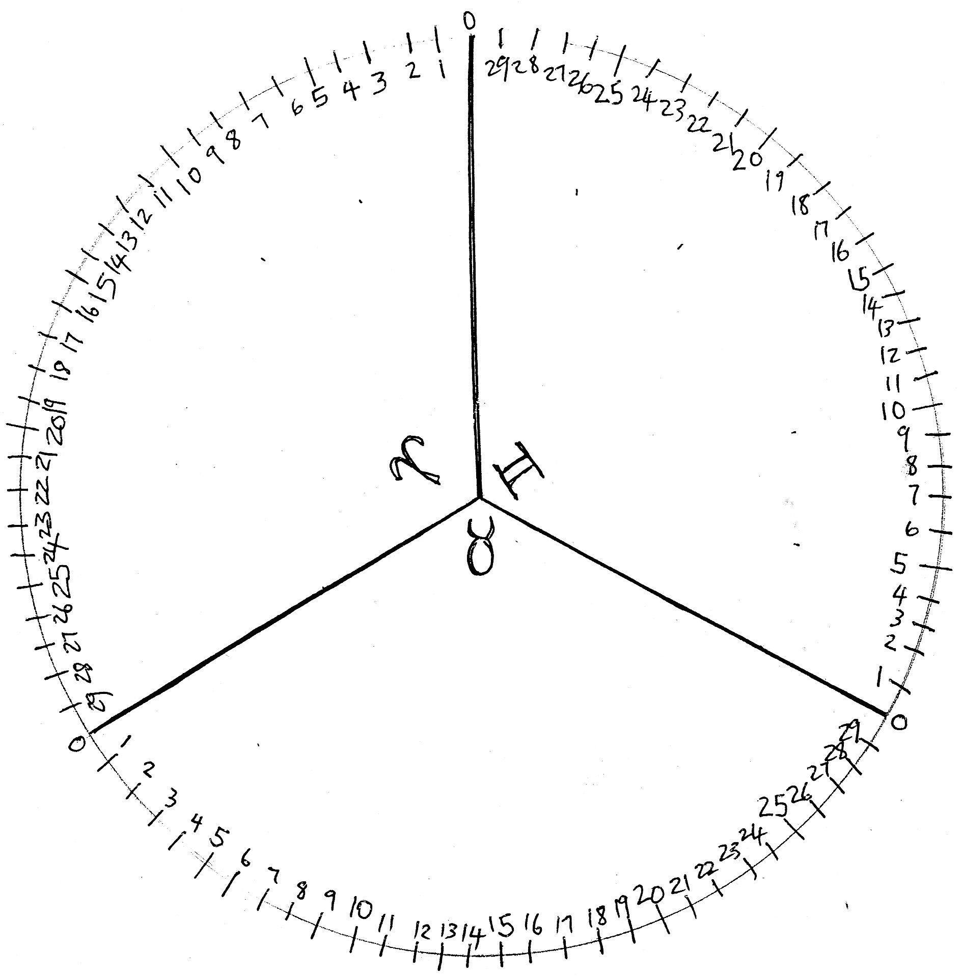 A Dial For Midpoints