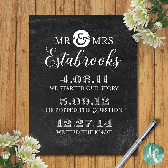 Our Love Story Timeline Printable Decor Custom Wedding Signs Relationship Stats Home Digital