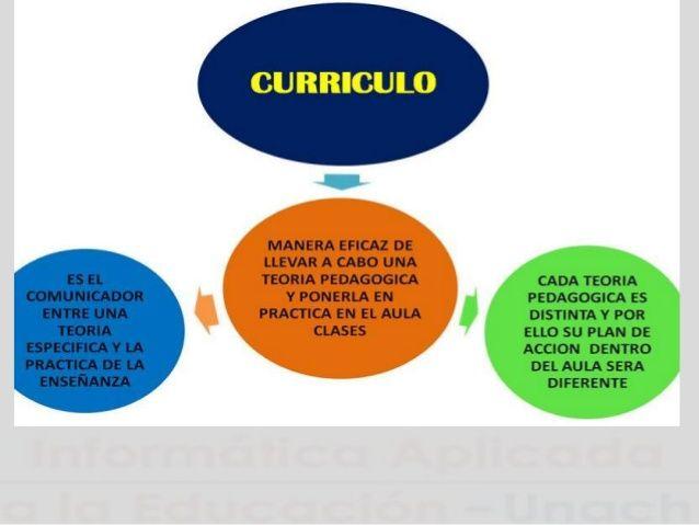 imagen de currículum educativo - Buscar con Google