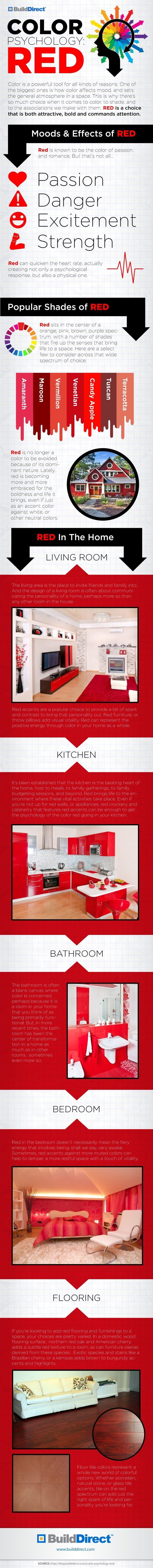 Emotional Interior Design Using Red Color psychology Colors