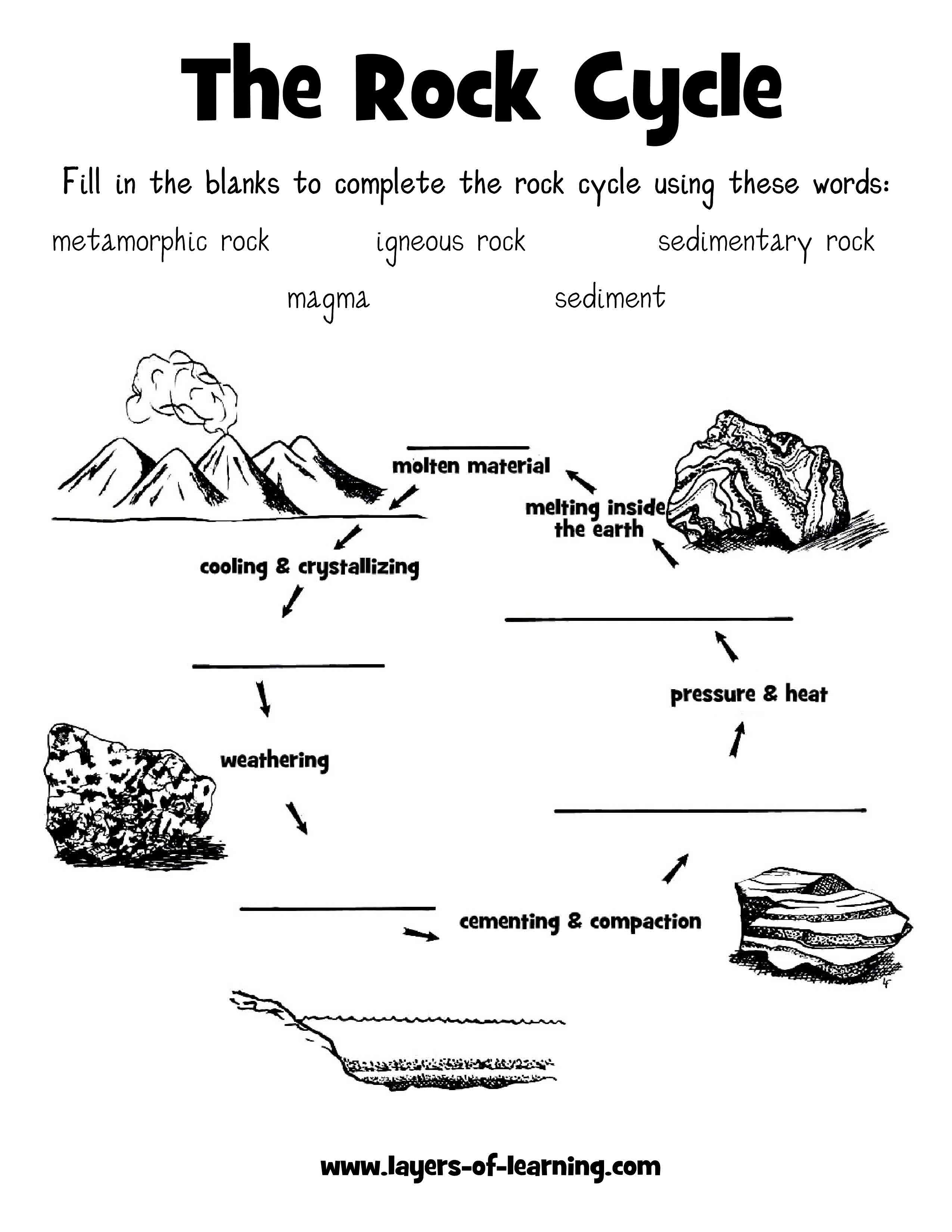 Worksheets Sedimentary Rocks Worksheet rock cycle worksheet layers of learning science pinterest learning
