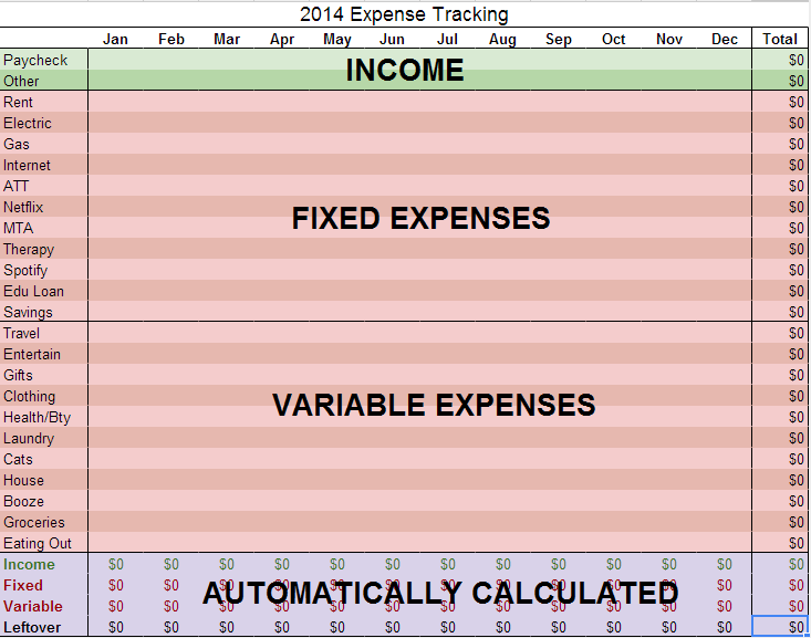 Personal Budget Template For Single Living In Nyc Plus Entire