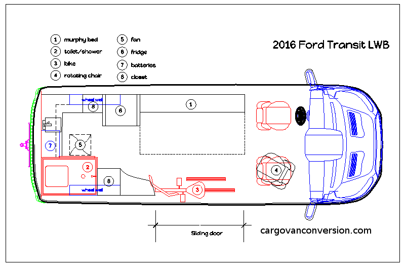 How I Design My Rv Layout Design And Layout Of A Van Conversion Is A Tricky Proposition As Every Available Inch Has A Huge Impact O Ford Transit Design Layout