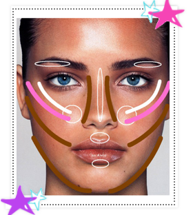 Rubor Iluminador Y Contorno Maquillaje De Belleza Tips Belleza Como Maquillarme