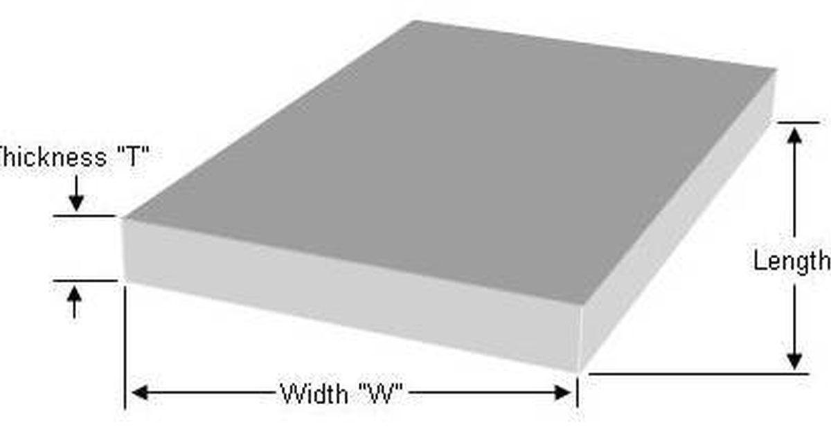 Cómo calcular volúmenes de concreto. El cálculo de volúmenes de concreto es sencillo y puede requerir algunas conversiones (ver Sugerencias). El volumen de concreto se calcula en yardas cúbicas o en fracciones de yardas cúbicas. Tener una calculadora a mano hace que el procedimiento pueda efectuarse de forma más simple.