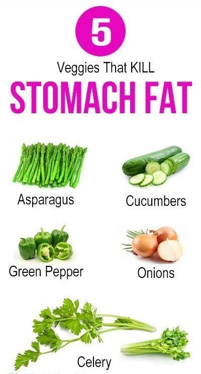 Best way to burn fat at 50 picture 10