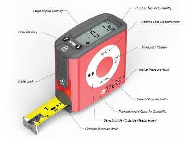 How To Read Tape Measure Engineering Discoveries In 2020 Gadgets Technology Awesome Tape Measure Digital