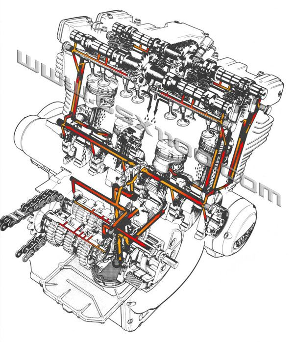 Engine Oil Flow Diagram suzuki Pinterest Engine Oil