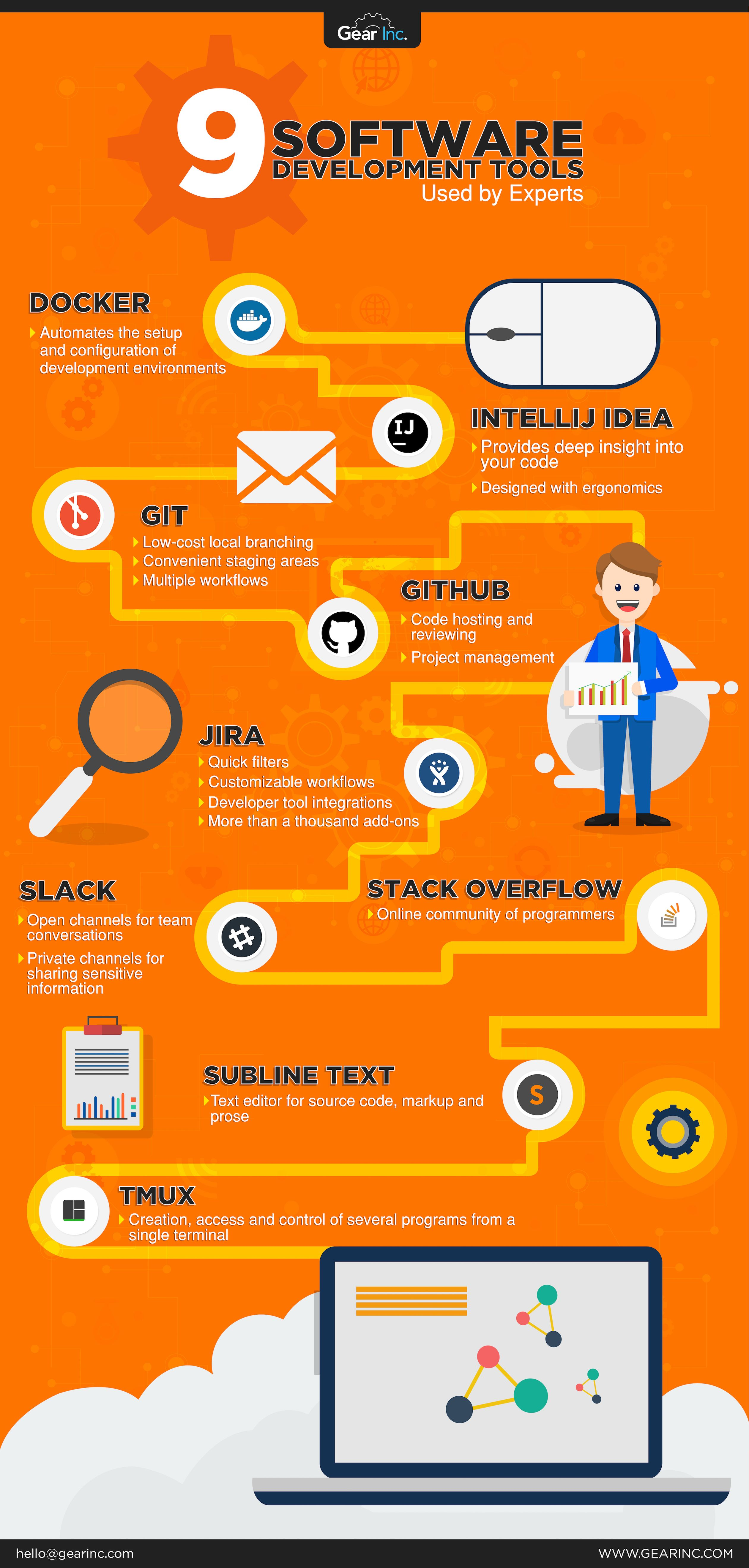 9 Software Development Tools Used By Experts Infographic Http Elearninginfographics Com Software Development Software Development Life Cycle Intellij Idea