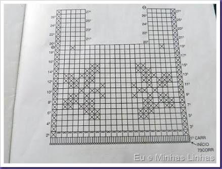 Resultado de imagem para graficos para tapetes de barbante para banheiro