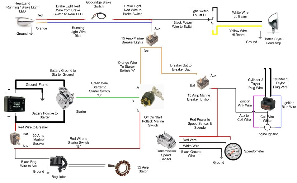 Chopperwiring | CFL Wiring Diagram | Motorcycles and