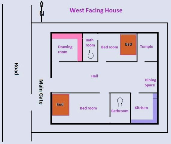 Vastu directions for home entrance decor