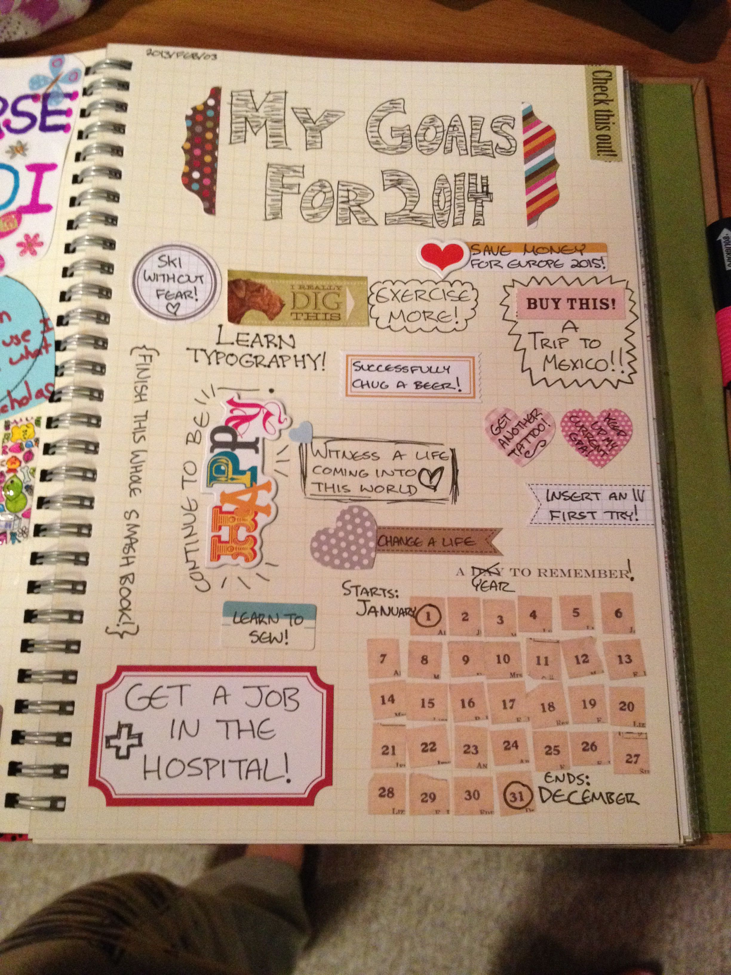 Pin By Madison Walsh On Mine Journal Ideas Smash Book Smash Book Planner Smash Book