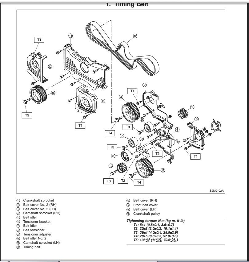 torque specs needed timing belt pulleys etc