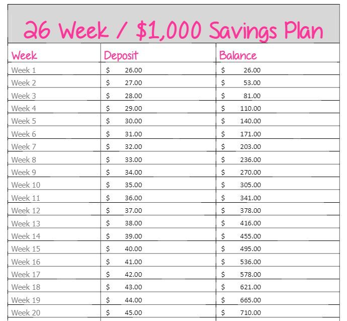 26 week no brainer 1 000 savings plan start with 26 end with