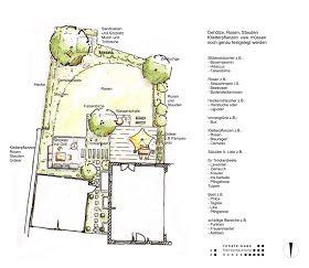Gartenplanung Gartendesign Und Gartengestaltung Garten Doppelhaus Halfte Gartengestaltung Garten Design Garten