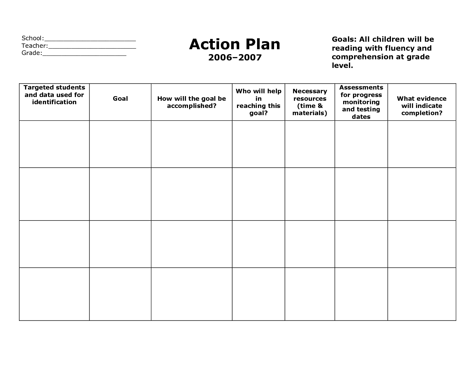 Action plan template action plan format v5fclyv5 school for School project plan